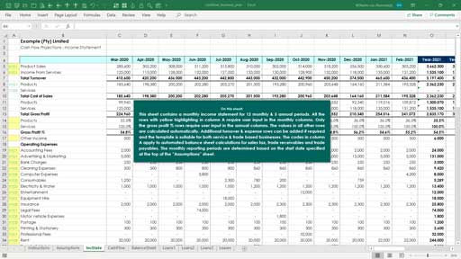 cash flow templates template