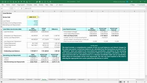 loan calculation & analysis template